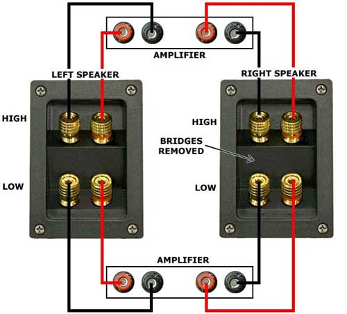 Wiring for horizontal bi-amplification